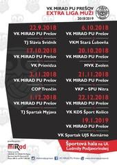 VK Mirad PU Prešov Extra Liga Muži
